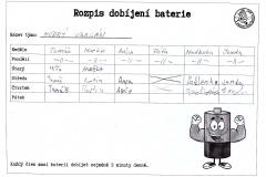 jidelnicek,rad,dobijeni,hlidky-page-006